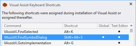 build2112shortcuts