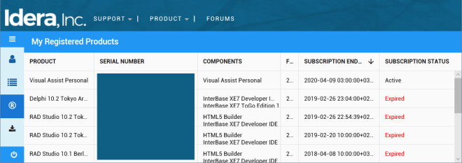 Preview of the new user account website - not yet launched! - showing products, serials, subscription status, and a separate pane for quick downloads